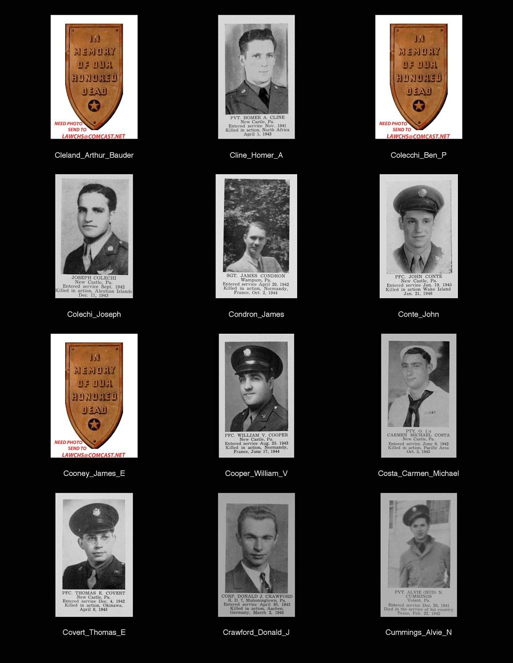 WWII Roll of Honor - 423 who never returned - Lawrence